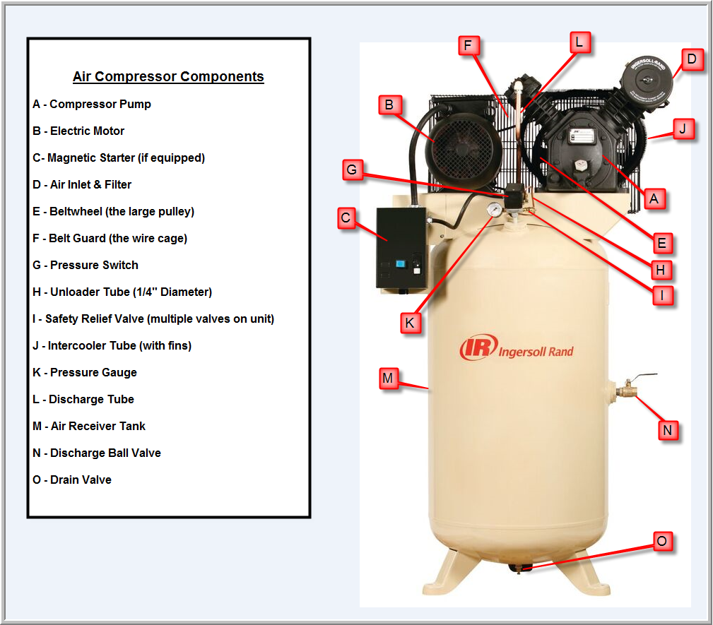 Recip Compressor Components